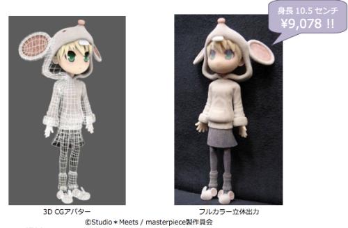 Custom Figure