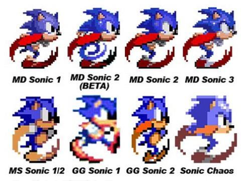 Sonic History